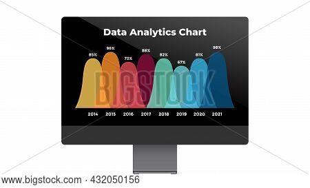Monitor Mock Up. Infographic Slide Template. Data Analytics Chart. Electronic Device Presentation. U