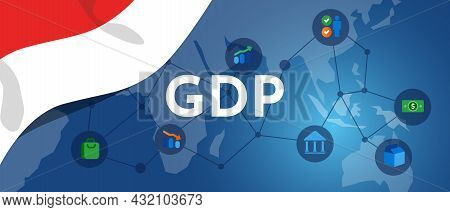 Indonesia Indonesian Gdp Gross Domestic Product Economic Number Of Productivity Measurement