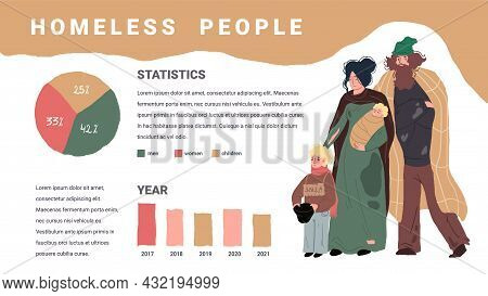 Vector Flat Cartoon Infographic With Homeless Sad Characters, Various Statistics And Distribution Gr