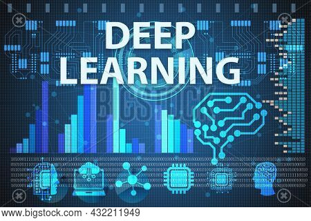 Deep learning concept of artificial intelligence