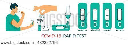 Rapid Covid-19 Antigen Testing Kit For People At Home. Steps Of Corona Virus Nasal Pcr Swab Rapid Te