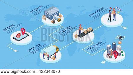Isometric Global Logistics, Supply Chain, Export Distribution. International Transportation, Shippin