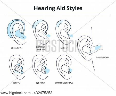 Types Of Hearing Aids For The Hearing Impaired And The Deaf.different Hearing Aid Technology.vector