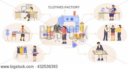 Clothes Factory Flowchart Of Flat Compositions With Characters Of Sewers Tailors And Dress Designers