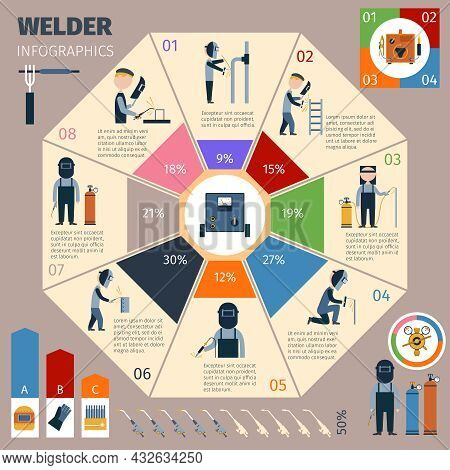 Welder Infographics Set With Welding And Workman Symbols And Charts Vector Illustration