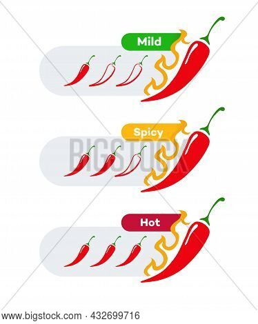 Chilli Level Vector Label Set - Mild, Hot Isolated On Background For Food Menu, Hot Sauce, Culinary