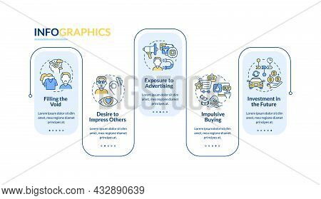 Consumerism Factors Vector Infographic Template. Desire To Buy Presentation Outline Design Elements.