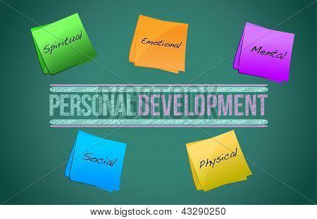 Personal Development Management Business Strategy