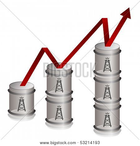 An image of a oil surplus chart.