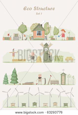 Ecosystem ( green farm )
