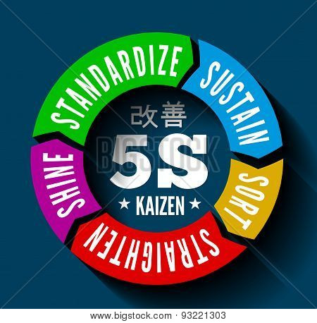 Vector illustration on the theme of time management in the Japanese style kaizen. Colorful pie chart with shadow