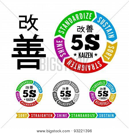 Vector illustration on the theme of time management in the Japanese style kaizen. Pie chart infographics