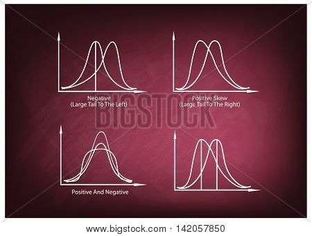 Business and Marketing Concepts Illustration Set of Positve and Negative Distribution Curve or Normal Distribution Curve and Not Normal Distribution Curve on A Chalkboard Background.