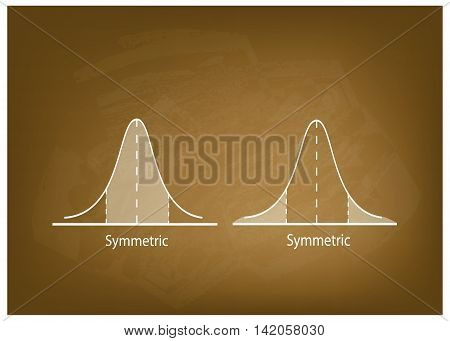 Business and Marketing Concepts Illustration of Two Standard Deviation Gaussian Bell or Normal Distribution Curve on A Chalkboard Background. poster