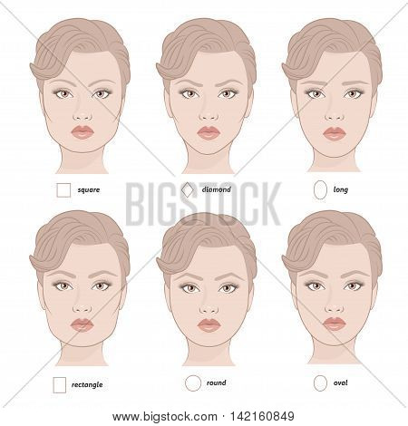 Set of vector face shapes. Eyebrows that are suited to different types of people. Set of illustrations with captions. Various types of woman faces.