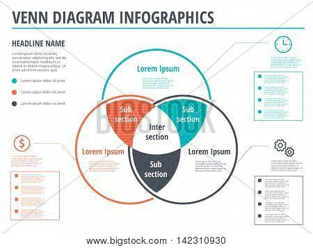 Infographic venn