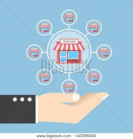 Businessman Hand Holding Franchise Marketing System