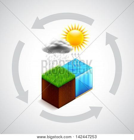 Nature water cycle concept isolated vector background