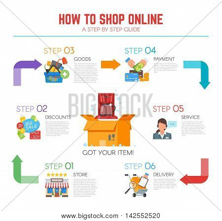 Vector illustration in flat design. How to shop online infographic, step by step guide. Isolated