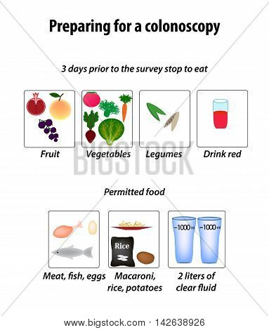 Preparing for a colonoscopy. Diet for Colonoscopy. Infographics. Vector illustration on isolated background.