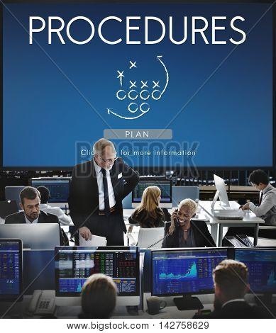 Procedures Process Steps System Business Plan Concept
