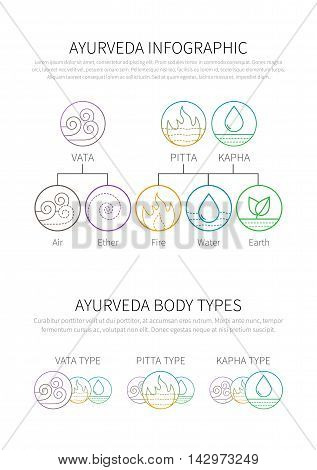 Ayurveda vector illustration doshas vata, pitta, kapha thin linear icons. Ayurvedic body types infographic template.