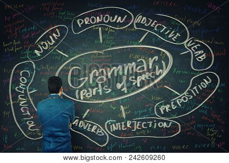 Rear View Of A Puzzled Student In Front Of A Huge Blackboard Written With Chalk English Grammar Part