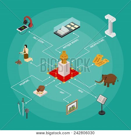 Museum Exhibits Galleries Concept Isometric View Include Of Ticket, Sculpture, Statue, Amphora And D