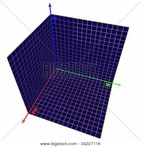 Axes of the coordinates