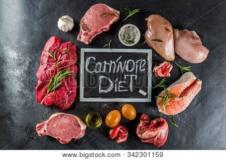Carnivore Diet Background. Non Vegan Protein Sources, Different Meat Food - Chicken Breast, Pork Ste