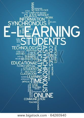 Image Graphic Word Cloud with E-Learning related tags poster