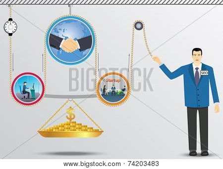 Business lifting mechanism of money. The three elements of the system are connected to the roller lifting unit. Every element shows the important aspects of the business. Business infographics. embedded brush cord and chain poster