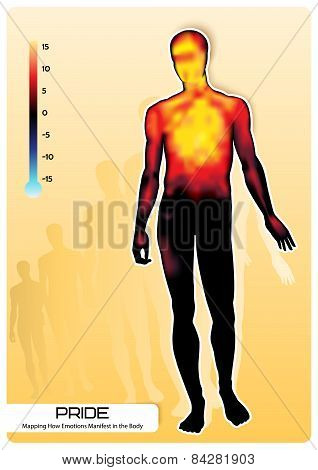 Mapping How Emotions Manifest in the Body.