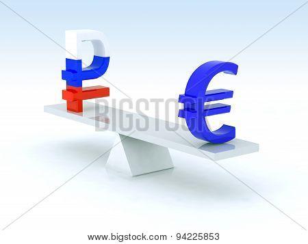 Ruble Euro Swing
