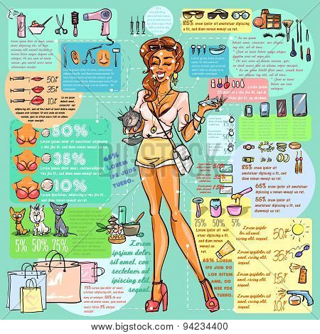Fashion and Beauty Industry Infographic with sample text