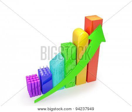 Chart with various pitfalls