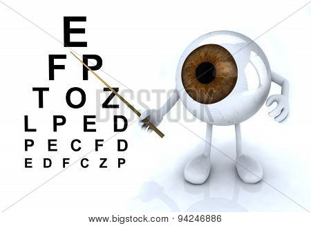 Eye With Arms And Legs Showing The Letters Of The Table Optometric
