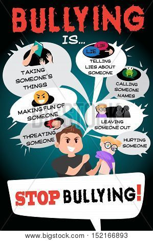 A vector illustration of Stop Bullying Poster Infographic
