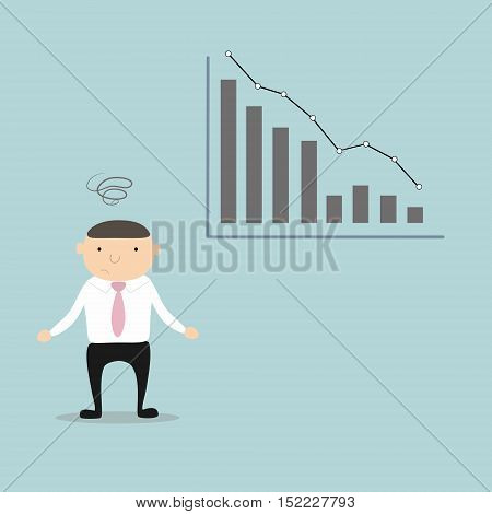 Businessman with confused thoughts of the incident near the chart.