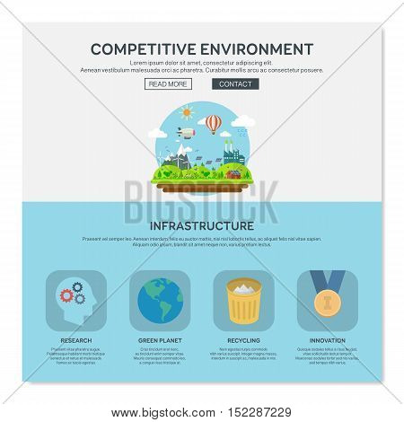 One page web design template of planet ecology environment, city environmental pollution, green earth conservation. Flat design graphic hero image concept, website elements layout.