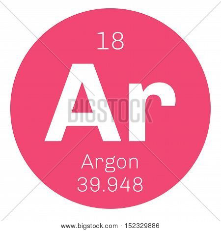 Argon Chemical Element