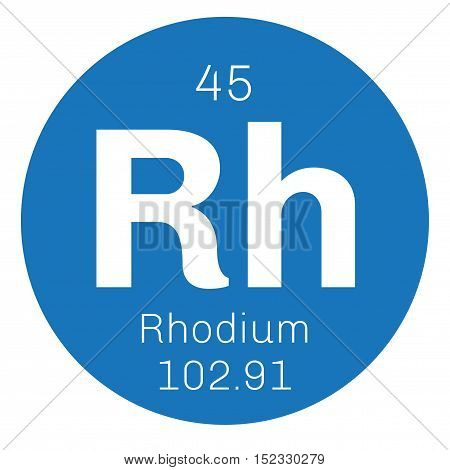Rhodium Chemical Element