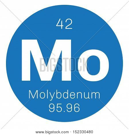 Molybdenum Chemical Element