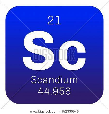 Scandium Chemical Element