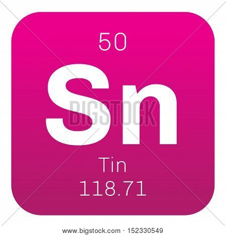 Tin Chemical Element