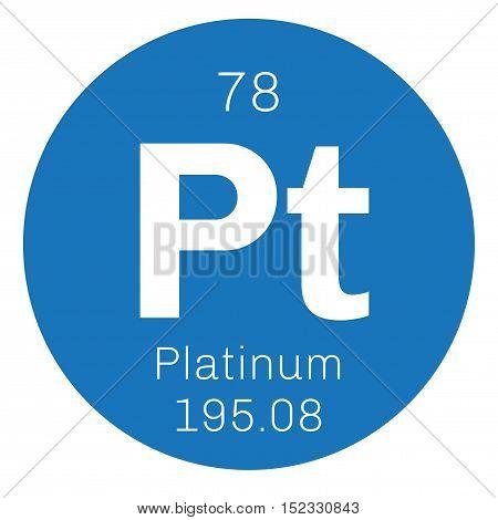 Platinum Chemical Element