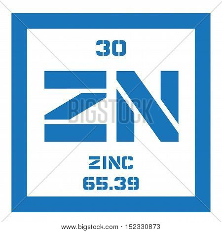 Zinc Chemical Element