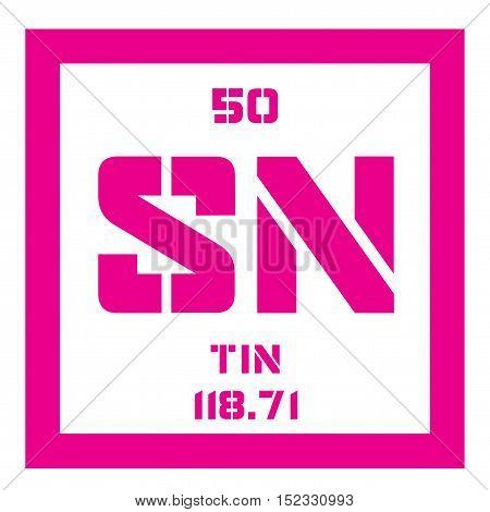 Tin Chemical Element