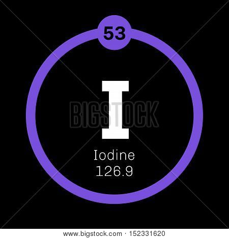 Iodine Chemical Element