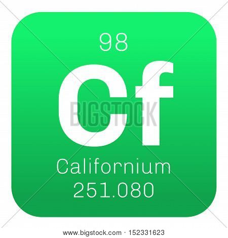Californium Chemical Element